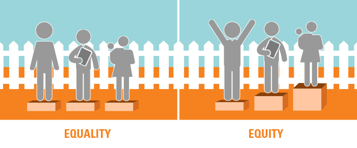 Accessibility Graphic - Equality and Equity